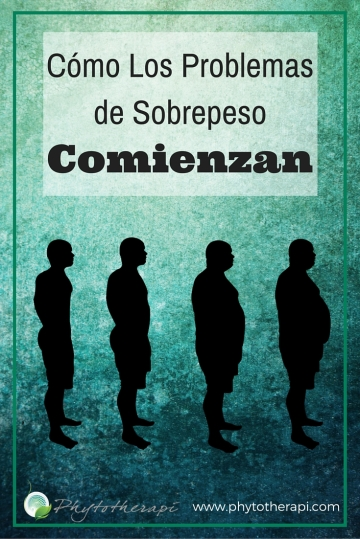 How overweight Problems-SPANISH
