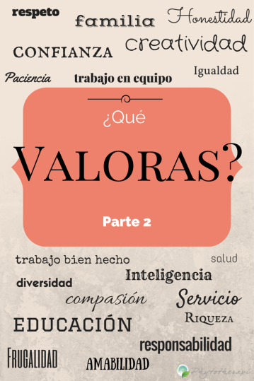 Value blog cover part 2-SPANISH