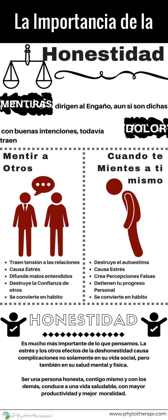 SPAN Honesty.png